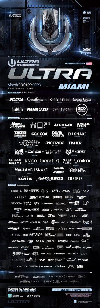Ultra Music Festival 2020