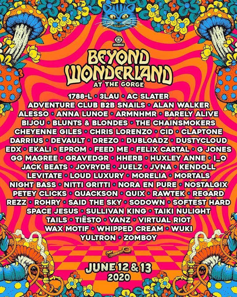 Beyond Wonderland 2020